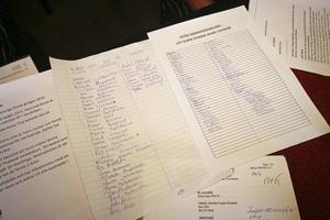 Namninsamling som gjorts för Surin.