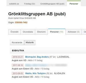 Utdrag från Bolagsregistret visar att Anders Blomqvist inte var VD när dödsolyckan skedde den 4 augusti. Källa: Solidinfo