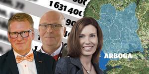 Jessica Öberg, chef på Saab, ligger fyra på listan. Även hennes företrädare, Lars-Erik Wige, är med i toppen. På bilden Mikael Bohman, Lars-Erik Wige och Jessica Öberg/Foto: Montage.