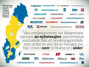 Medieföretagen som ingår i samarbetet är VK Media, Hall Media, Sörmlands Media och MittMedia