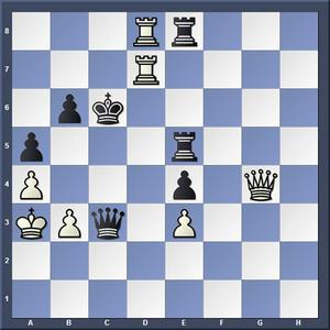 Lösning: 1.Tc7+ Kxc7 2.Dd7.