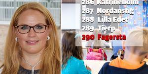 Pernilla Bellman, Fagerstas ordförande i Lärarförbundet, är överraskad och bestört över den usla rankingen. Foto: Privat/TT. Bilden är ett montage.