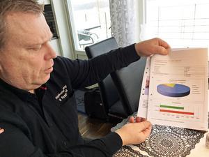 Fastighetsägaren får en kopia på sin energideklaration som visar på husets energiförbrukning.