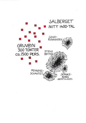 """Salberget på 1500-talet. Silvret som bröts ur dessa schakt omvandlades till klingande mynt vilka lade grunden till dagens moderna välfärdssamhälle Sverige. Upp till 1500 """"gruvdrängar"""" arbetade i gruvan och bodde i närliggande """"Gruvbyn"""". Illustration: Bo Svärd"""