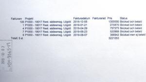 Hittills har det skickats fakturor på sammanlagt 3221053 kronor till Timrå kommun för arbetena med sädesmagasinet, men slutnotan lär bli långt högre.