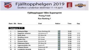 Maja Dahlqvists tid visar på ett nytt världsrekord.