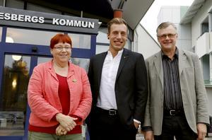Maria Odheim Nielsen (V), Daniel Andersson (S), Jonas Kleber (C). Partierna är inne i en nomineringsprocess om råds-, styrelse-  och nämndposter. Vänstern har dock inte något anspråk på en kommunalrådspost.