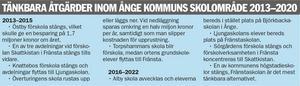 Skolutredningsförslaget från 2012.