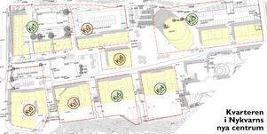 Kvarter 1 är vårdbyggnaden. Kvarter 2 är det färdiga femvåningshuset med bostadsrätter och butiker. Kvarter 3 ska bestå av lägenheter och parkeringsgarage. Kampanilen ligger intill. Kvarter 4, 5 och 7 är nästa etapp – hyresrätter och butiker. Kvarter 6 ska innehålla bostäder och restauranglokaler. I kvarter 8 ska det bli lägenheter och butiker. Illustration: Reflex arkitekter