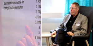 Ånge kommuns näringslivschef Mats Gustafsson har svårt att se några tydliga tendenser i svaren på Svenskt Näringslivs enkät om företagsklimatet i Ånge kommun.