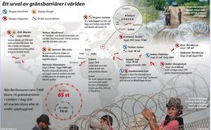 Ett urval av gränsbarriärer i världen. När Berlinmuren revs 1989 fanns 16 gränsbarriärer i världen. I dag står 65 stycken klara eller är under uppbyggnad. Grafik från augusti 2015.