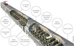 Grafik hur tåget kommer att se ut.