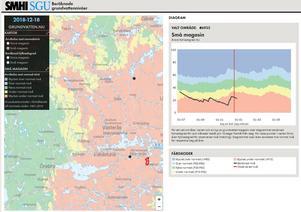 SMHI:S och SGU:s grundvattenkarta lyser till större delen rött i  Västmanland. December har bjudit på lite våtare väder, men det har inte räckt för att återställa balansen. Det här är kartan för