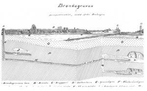 Rasområdet, det är troligen den övre bergsrummet (L) som rasat in enligt Richard Meurman, arkeolog och en av de första på plats när det rasat. (C) är bryggeriet som fanns tidigare, och (D) är det gamla vattentornet.
