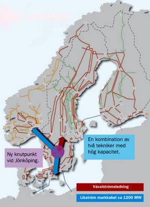 ABB är internt mycket besvikna på Svenska Kraftnäts upphandling av Sydvästlänkens södra del som Alstom vann trots att de inte kan tekniken som ellänken ska byggas med. Det handlar om Svenska ABB:s största prestigeförlust och ABB lämnade lägsta anbud i första omgången.