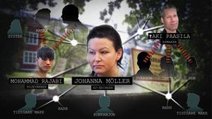 Johanna Möller 42-åringen Personkarta