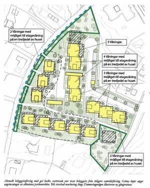 Det nya förslaget. Femvåningshuset i norr är borta, liksom ett lägre hus i sydöst, där parken har blivit större. Illustration ur kommunens förslag till plan- och genomförandebeskrivning.