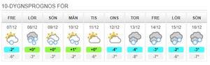 Bild: Foreca