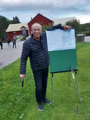 Göran Björke, Hudiksvall, Puttmästare 2021.