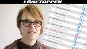 Agneta Blom, statsvetare på Örebro universitet, visar hur kvinnolönerna har rötter bak i tiden.