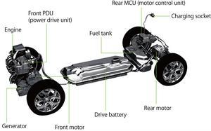 Generatorn laddar dels batteriet som driver de båda elmotorerna. Batteriet är placerat i mitten och det innebär att golvet har höjts med 4,5 centimeter.