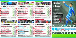 Andreas Lidén och Oskar Lund siar kring utgången av slutspurten i Allsvenskan.