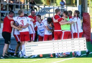 Hudiksvalls FF toppar tabellen efter femton spelade matcher.