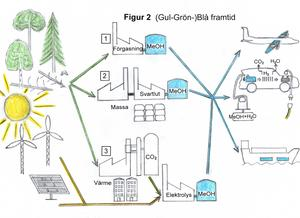 SerEnergys teknik är fördelaktig vid långa gångtider, som för taxi, buss, lastbil – och fartyg.