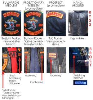 Varje väst har olika märken – allt för att visa var man står i hierarkin. Bild: Polisen