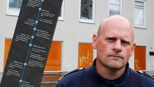Patrik Sundlöf, förundersökningsledare vid polisen i Västernorrland. Längst ner ser du en tidslinje över de senaste årens rififikupper.
