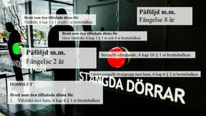I en majoritet av våldtäktsdomarna i VLT:s kartläggning är förövaren någon som offret känner eller åtminstone känner till sedan tidigare. Bilden är ett montage.