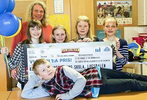 Eleverna i årskurs 4-5 i Lofsdalens skola fick i fredags oväntat besöka av Daniel Abrahamsson från Pantamera. Han hade med sig glass och en check på 20000 kronor som överlämnades till Ida Nyström, Lova Jonasson, Ebba Nyström, Ella Hagberg, Elis Jonsson och fröken Carina Hagstedt.