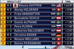 Det blev två svenskar på topp tio i Lienz. Foto: SVT (skärmdump).