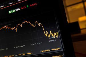 Börsfall – överdriver medierna?