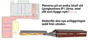 Plan för ny ishall i Järna. Skiss :Järna SK