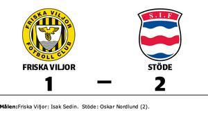 Friska Viljor föll i toppmötet mot Stöde med 1–2