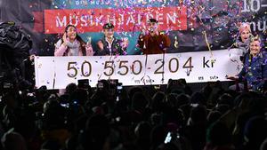 Förra årets programledare Farah Abadi, William Spetz och Daniel Adams-Ray jublade när det aviserades att 606 337 engagemang samlade ihop 50 miljoner kronor under Musikhjälpen i Lund 2018.