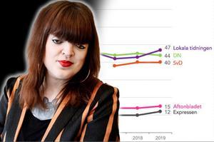 Hall Medias onlinechef Patricia Svensson. I bakgrunden syns en del av resultaten från Förtroendebarometern 2019.