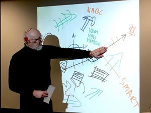 """""""Så här kan det se ut i huvudet när man ligger i startgroparna att starta eget"""", säger Adam Svensson."""