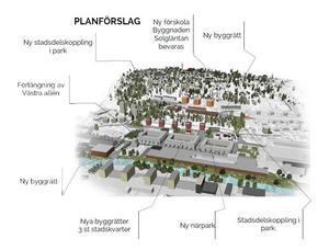 Planförslaget som visar hur den nya stadsdelen Alliero ska utvecklas. Bild: Sundsvalls kommun