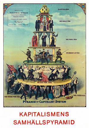 Kapitalismens samhällspyramid enligt Industrial Workers of the World, IWW. Underst de som arbetar för alla och föder alla (we work for all, we feed all), vid matbordet ovanför de ätande (we eat for you), i mitten militären (we shoot at you), så prästerskapet (we fool you), på toppen de styrande (we rule you). Pyramiden kröns av pengapåsen (capitalism). I rutan överst t v en uppmaning att prenumerera på IWWs tidskrift för en dollar per år eller 25 cent för tre månader. Vykort från Arbetarrörelsens arkiv.