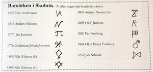 Bomärken i Skulnäs; den som inte kunde läsa och skriva fick använda sitt bomärke som underskrift.