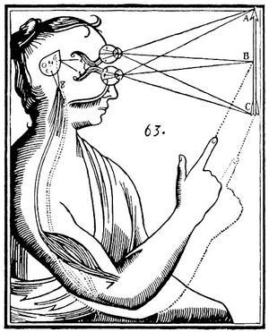 Filosofen René Descartes skarpa åtskillnad mellan kropp och själ ledde till svårigheter till hur verkligheten hänger samman. Han föreslog att tallkottkörteln binder dem samman. Illustration från 1650.