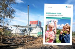 Debattörerna är kritiska till kommunens Miljöbokslut 2018, bland annat vad gäller redovisningen för Söderenergis handel med utsläppsrätter.