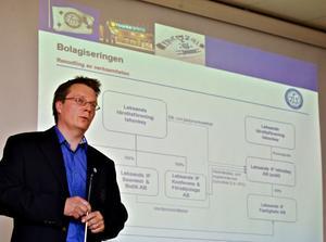 Anders Östling, ekonomichef i Leksands IF, säger att bolagsdelningen i januari har bidragit till minussiffrorna.