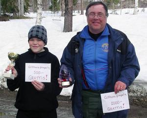 Gillhovspimpelns vinnare, i unga klassen Magnus Eriksson ochi vuxenklassen Per-Erik Estensson.