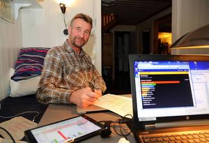 Olle Larsson blev en vinnare i kommunalvalet med Härjedalspartiet.