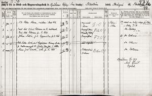 Sista raden på ett blad i Ösmo församlings död-och begravningsbok vittnar om Frans Joel Lundins död 1918.