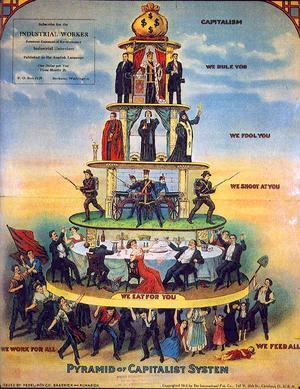 Kapitalismens pyramid. Av okänd illustratör i den amerikanska tidningen Industrial Worker 1911.
