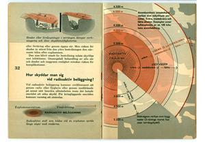 Bild: Försvarsmakten.Råd när det gäller radioaktiv strålning som det såg ut i 1961 års folder.